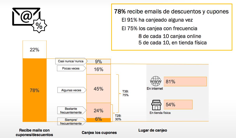 Email como Canal de Influencia